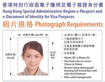 Hong Kong Passport, HK photo